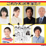 浦安鉄筋家族 期待大の実写ドラマはいつ放送? キャストが絶妙?